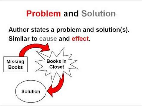 Write problem cause solution essay