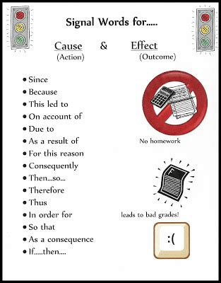 110 Cause and Effect Essay Topics For University and